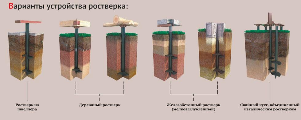 Винтовые сваи Новосибирск